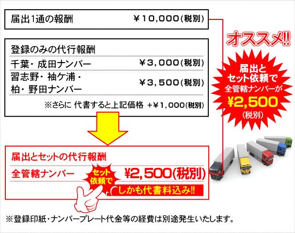 届出とセット依頼で全管轄ナンバーが2,500円(税別)
